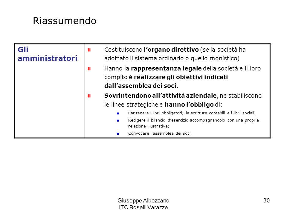 Giuseppe Albezzano ITC Boselli Varazze 30 Gli amministratori Costituiscono l'organo direttivo (se la società ha adottato il sistema ordinario o quello