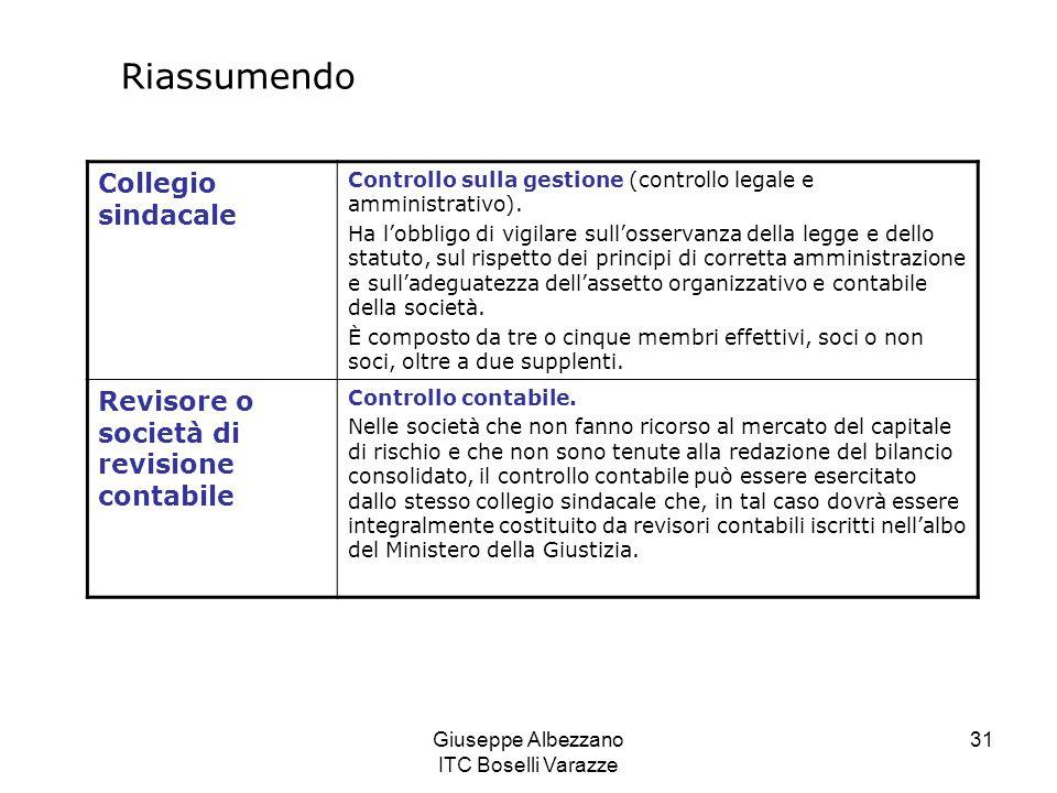 Giuseppe Albezzano ITC Boselli Varazze 31 Collegio sindacale Controllo sulla gestione (controllo legale e amministrativo). Ha l'obbligo di vigilare su