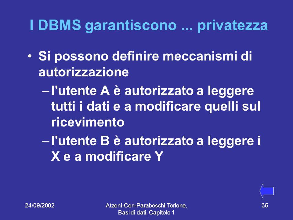 24/09/2002Atzeni-Ceri-Paraboschi-Torlone, Basi di dati, Capitolo 1 35 I DBMS garantiscono...