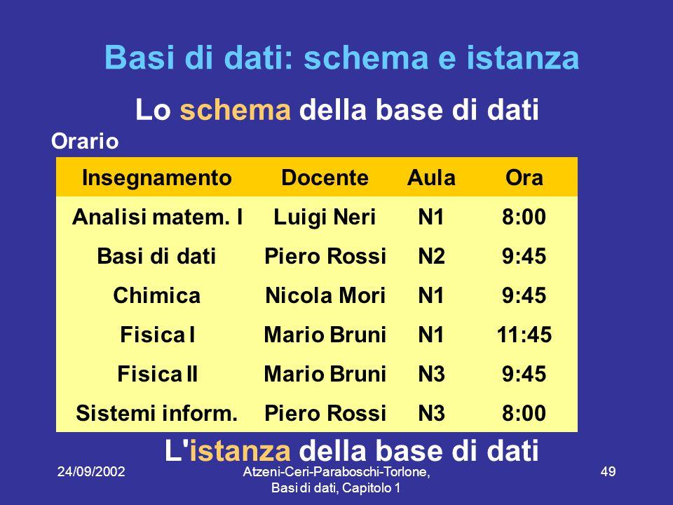24/09/2002Atzeni-Ceri-Paraboschi-Torlone, Basi di dati, Capitolo 1 49 L istanza della base di dati Lo schema della base di dati Orario InsegnamentoDocenteAulaOra Analisi matem.