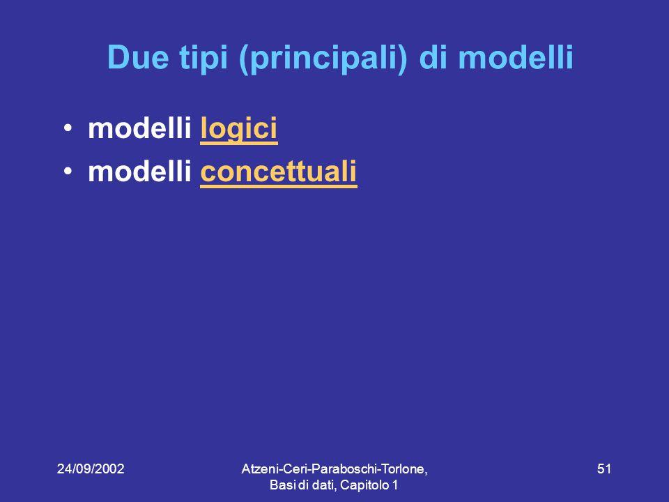 24/09/2002Atzeni-Ceri-Paraboschi-Torlone, Basi di dati, Capitolo 1 51 Due tipi (principali) di modelli modelli logicilogici modelli concettualiconcettuali