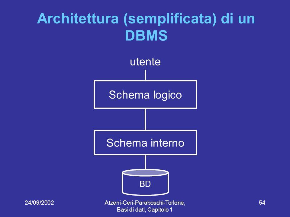 24/09/2002Atzeni-Ceri-Paraboschi-Torlone, Basi di dati, Capitolo 1 54 Architettura (semplificata) di un DBMS BD Schema logico Schema interno utente