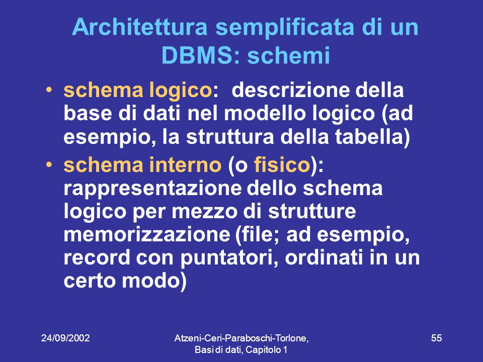 24/09/2002Atzeni-Ceri-Paraboschi-Torlone, Basi di dati, Capitolo 1 55 Architettura semplificata di un DBMS: schemi schema logico: descrizione della base di dati nel modello logico (ad esempio, la struttura della tabella) schema interno (o fisico): rappresentazione dello schema logico per mezzo di strutture memorizzazione (file; ad esempio, record con puntatori, ordinati in un certo modo)