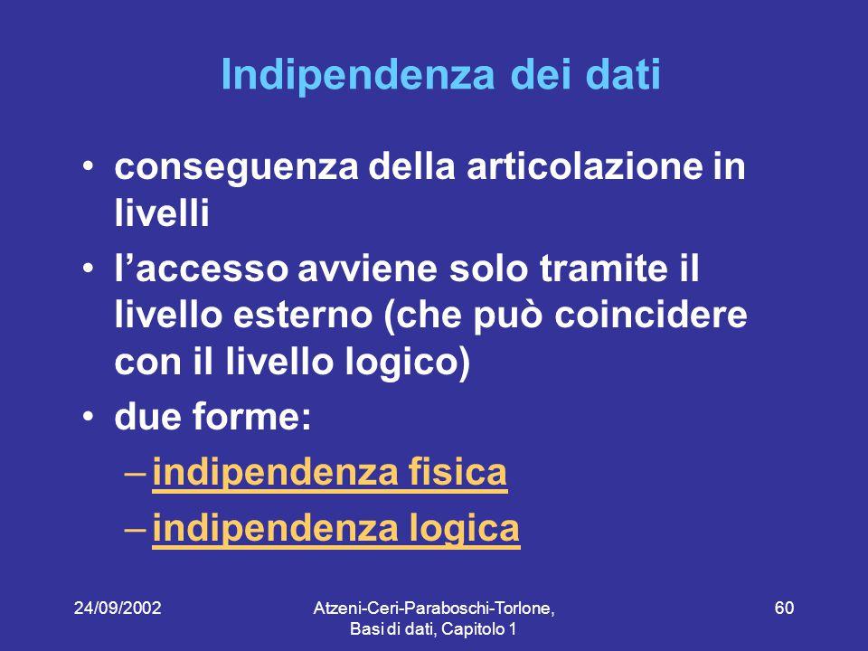 24/09/2002Atzeni-Ceri-Paraboschi-Torlone, Basi di dati, Capitolo 1 60 Indipendenza dei dati conseguenza della articolazione in livelli l'accesso avviene solo tramite il livello esterno (che può coincidere con il livello logico) due forme: –indipendenza fisicaindipendenza fisica –indipendenza logicaindipendenza logica