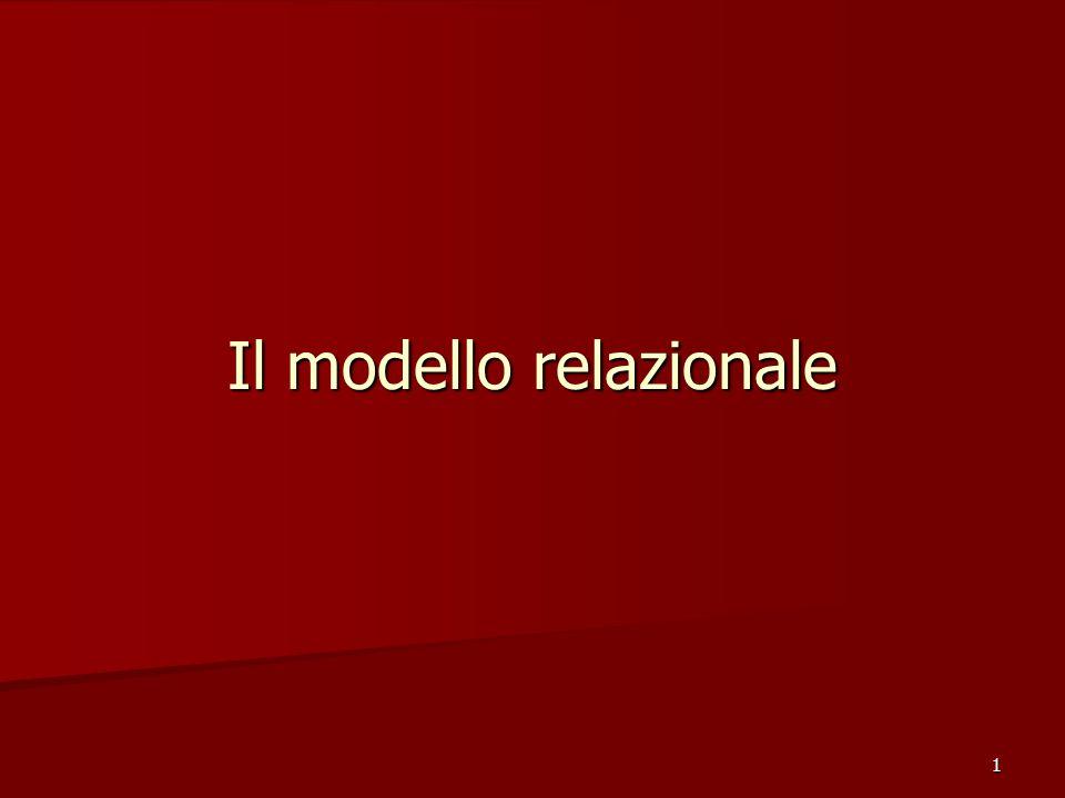 1 Il modello relazionale