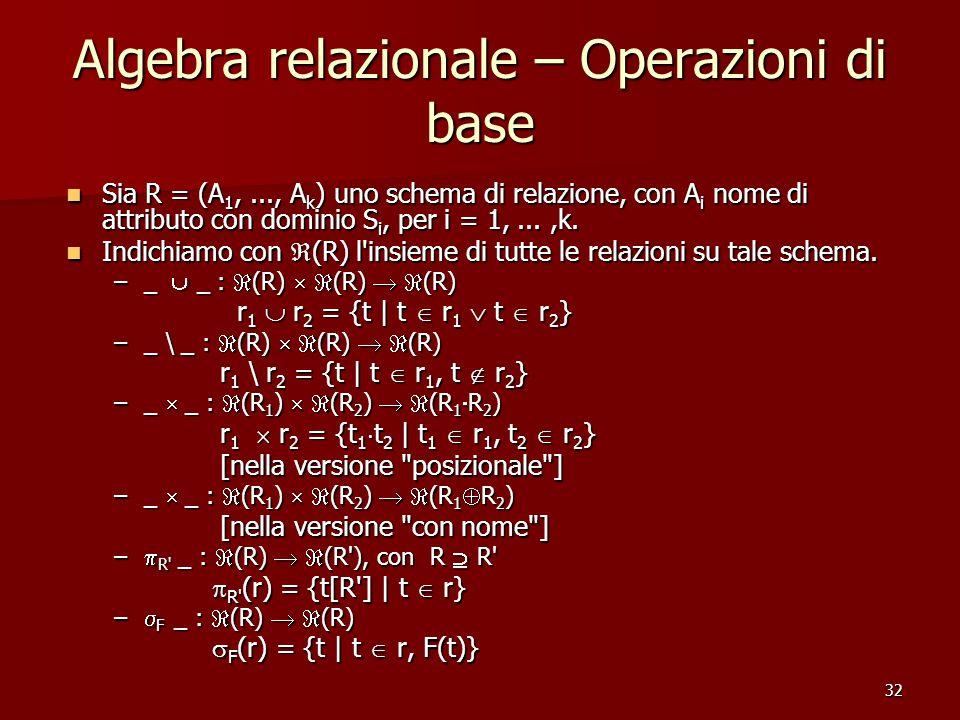 32 Algebra relazionale – Operazioni di base Sia R = (A 1,..., A k ) uno schema di relazione, con A i nome di attributo con dominio S i, per i = 1,...,
