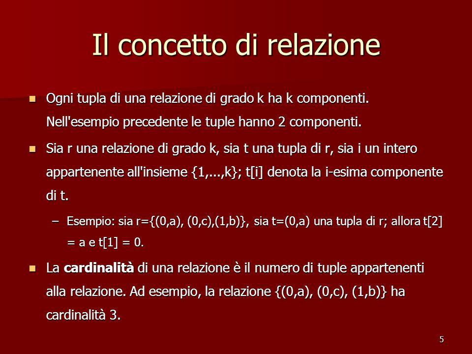 5 Il concetto di relazione Ogni tupla di una relazione di grado k ha k componenti. Nell'esempio precedente le tuple hanno 2 componenti. Ogni tupla di