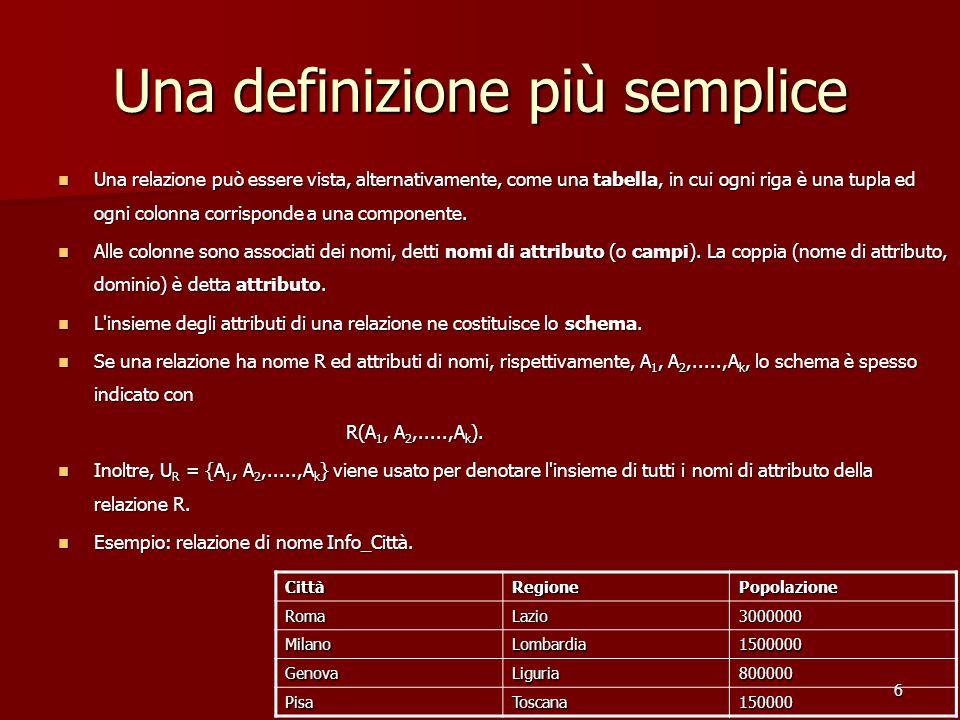 6 Una definizione più semplice Una relazione può essere vista, alternativamente, come una tabella, in cui ogni riga è una tupla ed ogni colonna corrisponde a una componente.