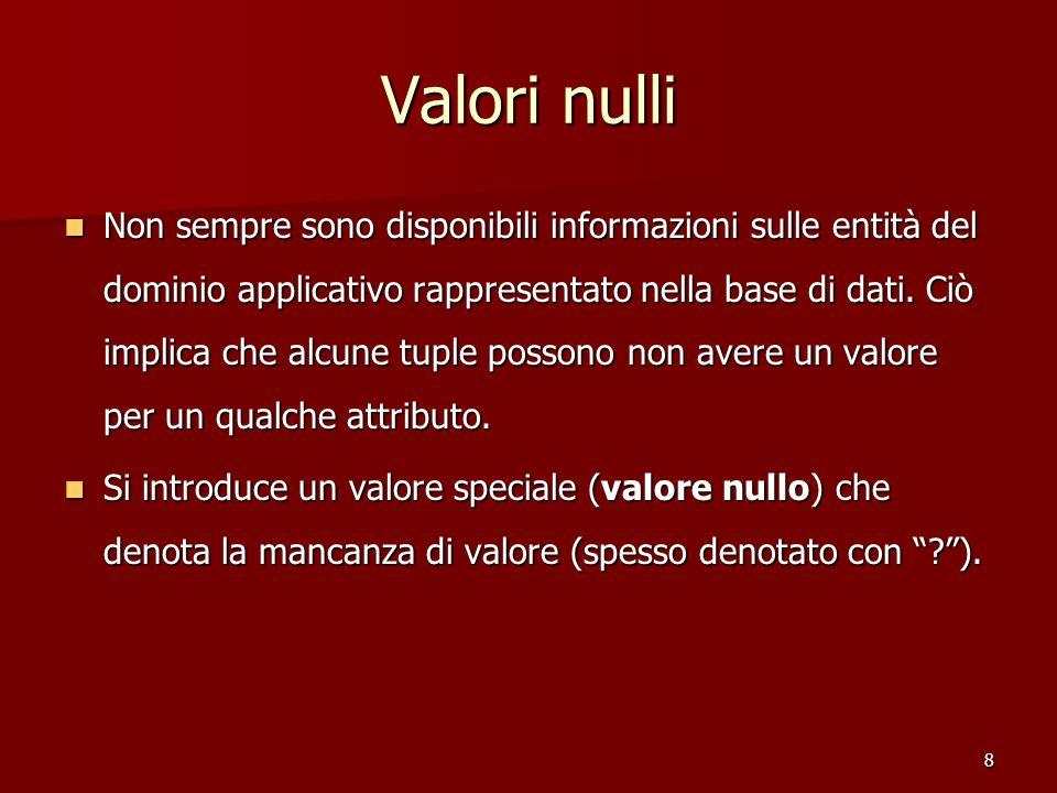 8 Valori nulli Non sempre sono disponibili informazioni sulle entità del dominio applicativo rappresentato nella base di dati. Ciò implica che alcune