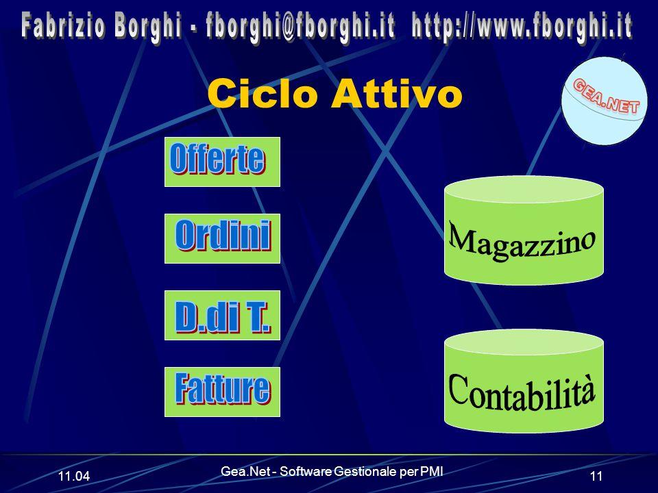 11.06 Gea.Net - Software Gestionale per PMI 11 Ciclo Attivo