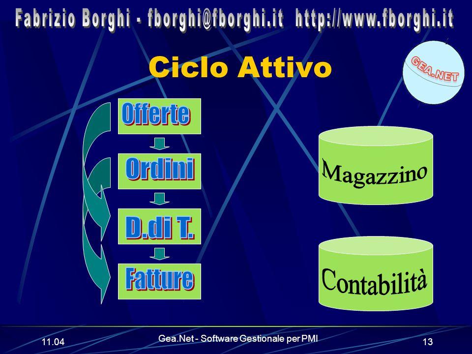 11.06 Gea.Net - Software Gestionale per PMI 13 Ciclo Attivo