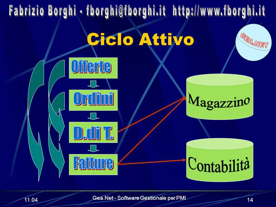 11.06 Gea.Net - Software Gestionale per PMI 14 Ciclo Attivo