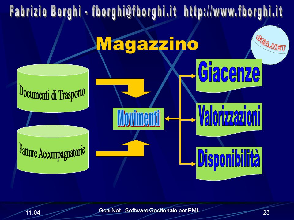 11.06 Gea.Net - Software Gestionale per PMI 23 Magazzino