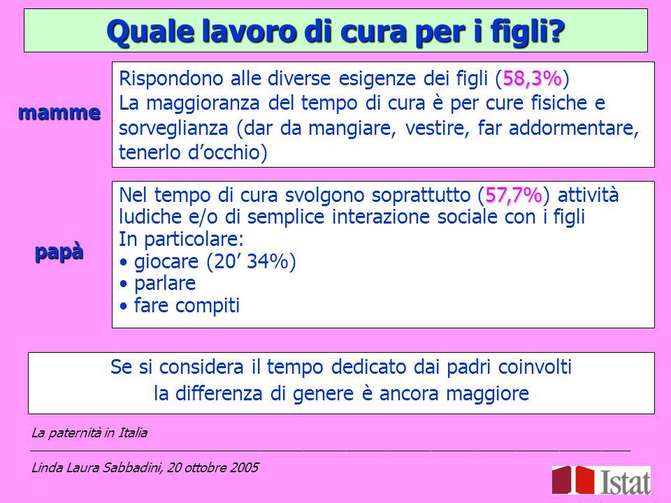 58,3% Rispondono alle diverse esigenze dei figli (58,3%) La maggioranza del tempo di cura è per cure fisiche e sorveglianza (dar da mangiare, vestire, far addormentare, tenerlo d'occhio) La paternità in Italia _____________________________________________________________________________________ Linda Laura Sabbadini, 20 ottobre 2005 mamme Se si considera il tempo dedicato dai padri coinvolti la differenza di genere è ancora maggiore 57,7% Nel tempo di cura svolgono soprattutto (57,7%) attività ludiche e/o di semplice interazione sociale con i figli In particolare: giocare (20' 34%) parlare fare compiti papà Quale lavoro di cura per i figli?