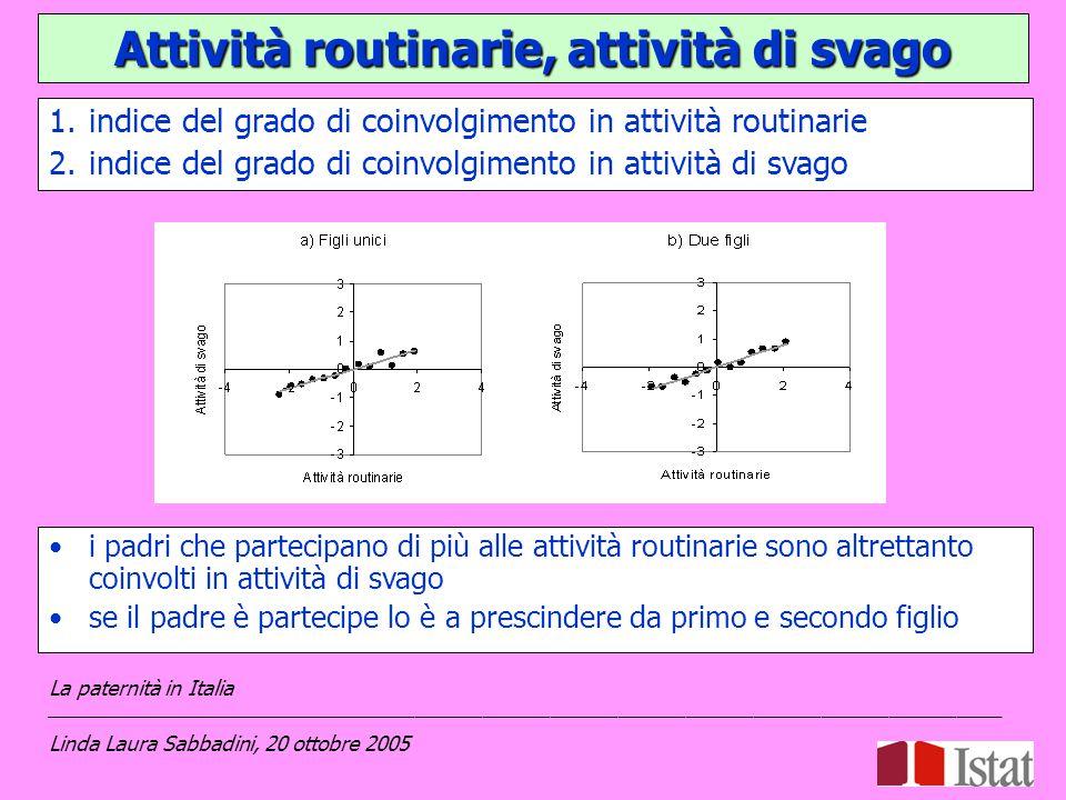 La paternità in Italia _____________________________________________________________________________________ Linda Laura Sabbadini, 20 ottobre 2005 1.indice del grado di coinvolgimento in attività routinarie 2.indice del grado di coinvolgimento in attività di svago Attività routinarie, attività di svago i padri che partecipano di più alle attività routinarie sono altrettanto coinvolti in attività di svago se il padre è partecipe lo è a prescindere da primo e secondo figlio