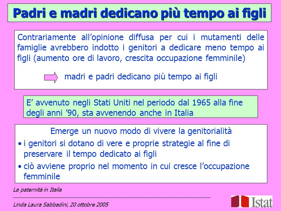 Contrariamente all'opinione diffusa per cui i mutamenti delle famiglie avrebbero indotto i genitori a dedicare meno tempo ai figli (aumento ore di lavoro, crescita occupazione femminile) madri e padri dedicano più tempo ai figli Emerge un nuovo modo di vivere la genitorialità i genitori si dotano di vere e proprie strategie al fine di preservare il tempo dedicato ai figli ciò avviene proprio nel momento in cui cresce l'occupazione femminile La paternità in Italia ___________________________________________________________________ Linda Laura Sabbadini, 20 ottobre 2005 Padri e madri dedicano più tempo ai figli E' avvenuto negli Stati Uniti nel periodo dal 1965 alla fine degli anni '90, sta avvenendo anche in Italia