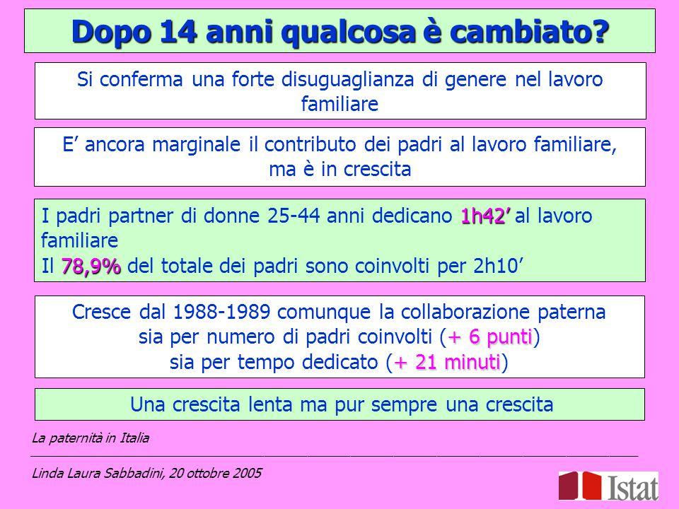 La paternità in Italia _____________________________________________________________________________________ Linda Laura Sabbadini, 20 ottobre 2005 Anche nel 1998, indipendentemente dal numero di figli, basso coinvolgimento dei padri nel lavoro di cura: 25,6% mettere a letto tutti i giorni 25,6% 21,0% dare da mangiare tutti i giorni 21,0% 20,7% cambiare pannolino tutti i giorni 20,7% Minore impegno nel gioco per i padri con più figli, maggiore nel caso di figli unici L'impegno dei padri nel lavoro di cura in maggioranza è discontinuo e limitato ad attività meno gravose Cure essenziali dei figli e gioco