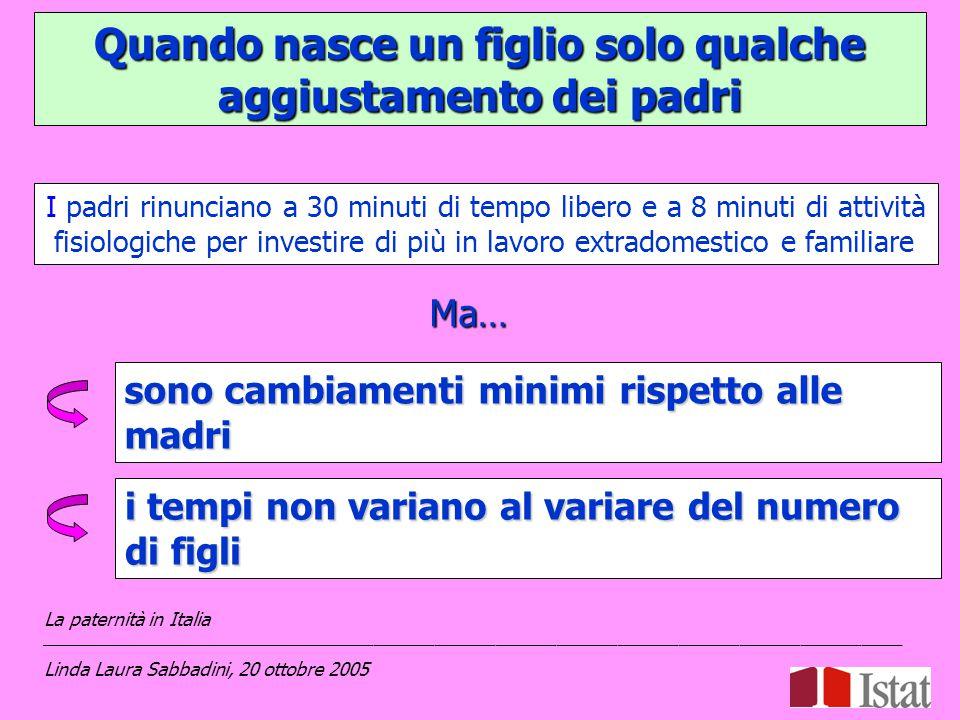 Quando nasce un figlio solo qualche aggiustamento dei padri I padri rinunciano a 30 minuti di tempo libero e a 8 minuti di attività fisiologiche per investire di più in lavoro extradomestico e familiare La paternità in Italia _____________________________________________________________________________________ Linda Laura Sabbadini, 20 ottobre 2005 sono cambiamenti minimi rispetto alle madri i tempi non variano al variare del numero di figli Ma…