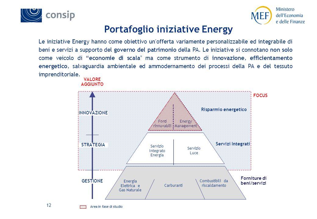 12 Le iniziative Energy hanno come obiettivo un ' offerta variamente personalizzabile ed integrabile di beni e servizi a supporto del governo del patrimonio della PA.