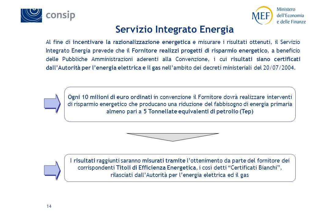 14 Al fine di incentivare la razionalizzazione energetica e misurare i risultati ottenuti, il Servizio Integrato Energia prevede che il Fornitore realizzi progetti di risparmio energetico, a beneficio delle Pubbliche Amministrazioni aderenti alla Convenzione, i cui risultati siano certificati dall'Autorità per l'energia elettrica e il gas nell'ambito dei decreti ministeriali del 20/07/2004.