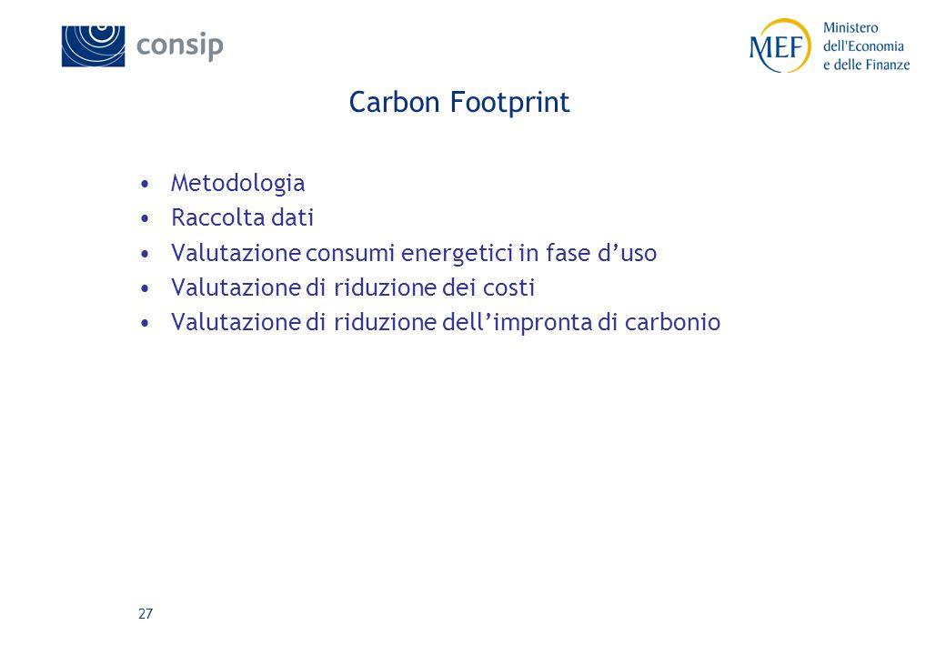 27 Carbon Footprint Metodologia Raccolta dati Valutazione consumi energetici in fase d'uso Valutazione di riduzione dei costi Valutazione di riduzione dell'impronta di carbonio