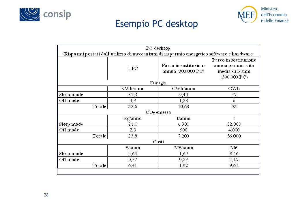 28 Esempio PC desktop
