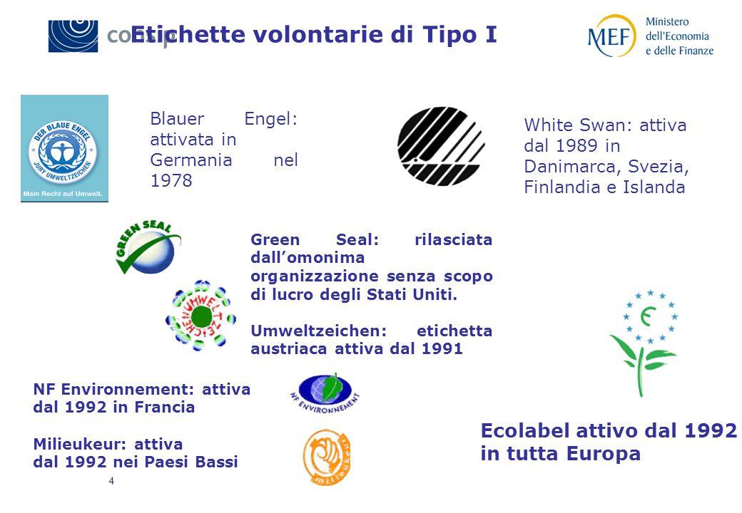4 Etichette volontarie di Tipo I Blauer Engel: attivata in Germania nel 1978 White Swan: attiva dal 1989 in Danimarca, Svezia, Finlandia e Islanda Green Seal: rilasciata dall'omonima organizzazione senza scopo di lucro degli Stati Uniti.