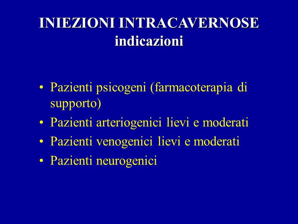 INIEZIONI INTRACAVERNOSE ALPROSTADIL (PGE1) Papaverina Fentolamina VIP