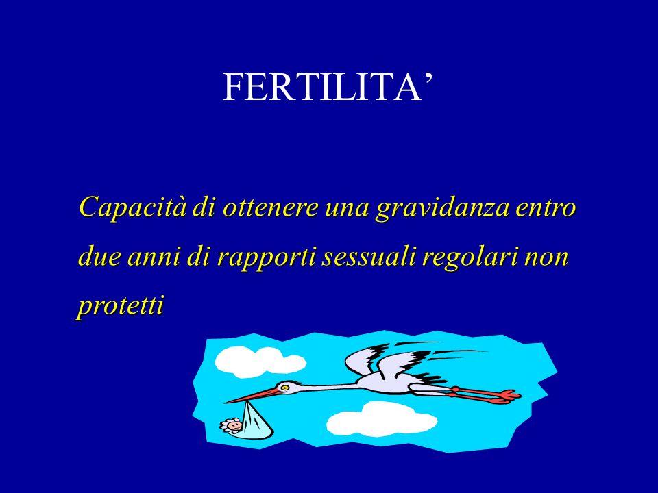 INFERTILITA'MASCHILE