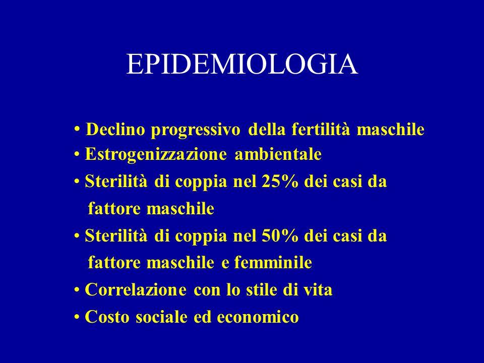 Infertilità di coppia 30 % Sterilità Maschile 20 % Sterilità di entrambi i partners 50 % Sterilità femminile Jaffe 1991