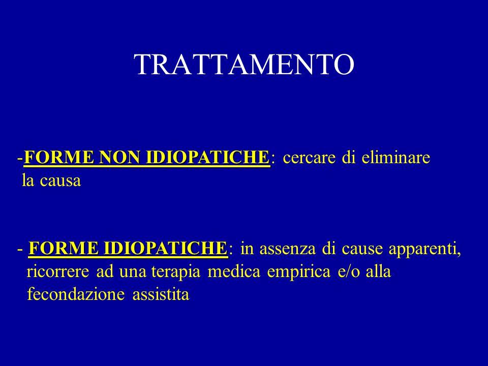 Anamnesi Es.Obiettivo Ipogonadismo Testc.