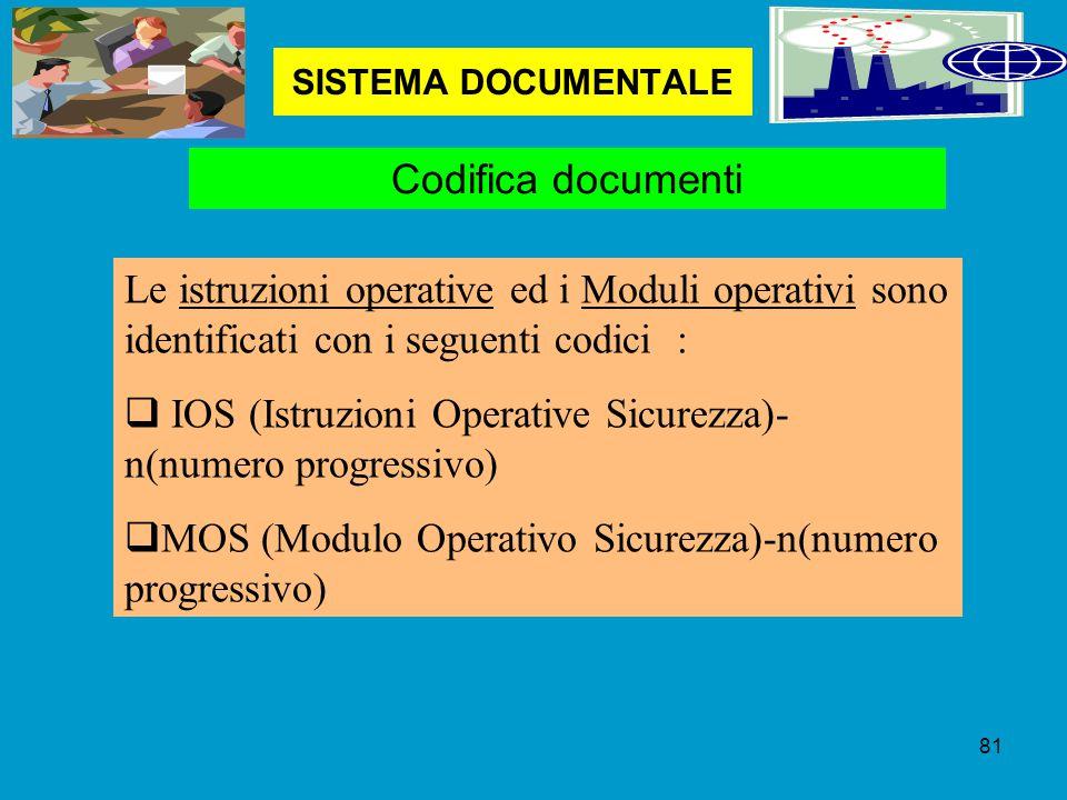 SISTEMA DOCUMENTALE Codifica documenti Le istruzioni operative ed i Moduli operativi sono identificati con i seguenti codici :  IOS (Istruzioni Operative Sicurezza)- n(numero progressivo)  MOS (Modulo Operativo Sicurezza)-n(numero progressivo) 81
