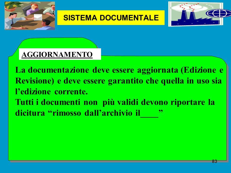 SISTEMA DOCUMENTALE La documentazione deve essere aggiornata (Edizione e Revisione) e deve essere garantito che quella in uso sia l'edizione corrente.