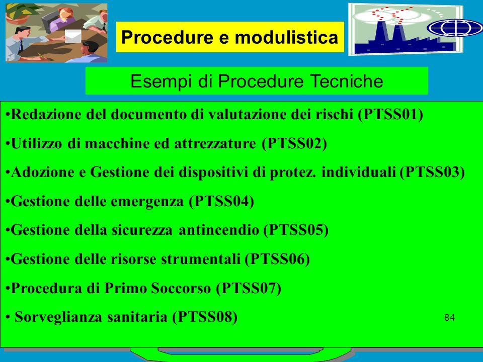 Procedure e modulistica Esempi di Procedure Tecniche Redazione del documento di valutazione dei rischi (PTSS01) Utilizzo di macchine ed attrezzature (PTSS02) Adozione e Gestione dei dispositivi di protez.