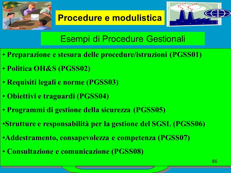 Procedure e modulistica Esempi di Procedure Gestionali Preparazione e stesura delle procedure/istruzioni (PGSS01) Politica OH&S (PGSS02) Requisiti legali e norme (PGSS03) Obiettivi e traguardi (PGSS04) Programmi di gestione della sicurezza (PGSS05) Strutture e responsabilità per la gestione del SGSL (PGSS06) Addestramento, consapevolezza e competenza (PGSS07) Consultazione e comunicazione (PGSS08) 86