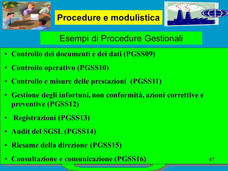 Procedure e modulistica Esempi di Procedure Gestionali Controllo dei documenti e dei dati (PGSS09) Controllo operativo (PGSS10) Controllo e misure delle prestazioni (PGSS11) Gestione degli infortuni, non conformità, azioni correttive e preventive (PGSS12) Registrazioni (PGSS13) Audit del SGSL (PGSS14) Riesame della direzione (PGSS15) Consultazione e comunicazione (PGSS16) 87