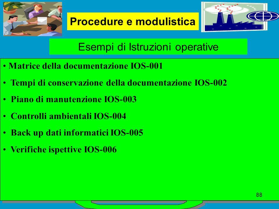 Procedure e modulistica Esempi di Istruzioni operative Matrice della documentazione IOS-001 Tempi di conservazione della documentazione IOS-002 Piano di manutenzione IOS-003 Controlli ambientali IOS-004 Back up dati informatici IOS-005 Verifiche ispettive IOS-006 88