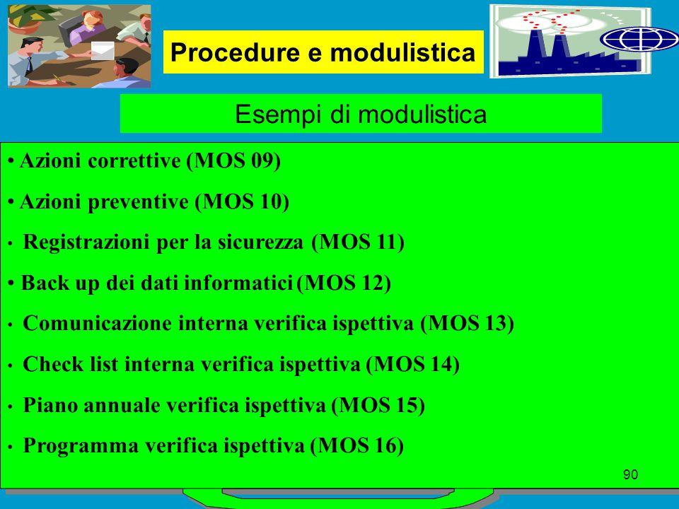 Procedure e modulistica Esempi di modulistica Azioni correttive (MOS 09) Azioni preventive (MOS 10) Registrazioni per la sicurezza (MOS 11) Back up dei dati informatici (MOS 12) Comunicazione interna verifica ispettiva (MOS 13) Check list interna verifica ispettiva (MOS 14) Piano annuale verifica ispettiva (MOS 15) Programma verifica ispettiva (MOS 16) 90