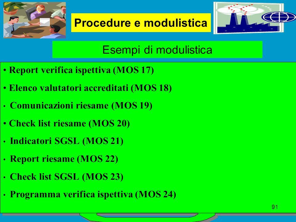 Procedure e modulistica Esempi di modulistica Report verifica ispettiva (MOS 17) Elenco valutatori accreditati (MOS 18) Comunicazioni riesame (MOS 19) Check list riesame (MOS 20) Indicatori SGSL (MOS 21) Report riesame (MOS 22) Check list SGSL (MOS 23) Programma verifica ispettiva (MOS 24) 91