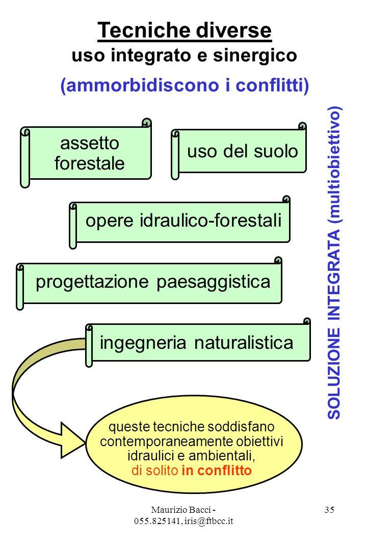 Maurizio Bacci - 055.825141, iris@ftbcc.it 36 DIA ESMPI DI TECNICHE esempi in Toscana e in Centro Italia