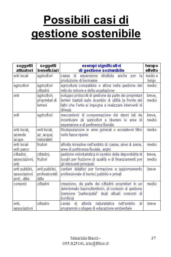 Maurizio Bacci - 055.825141, iris@ftbcc.it 37 Possibili casi di gestione sostenibile