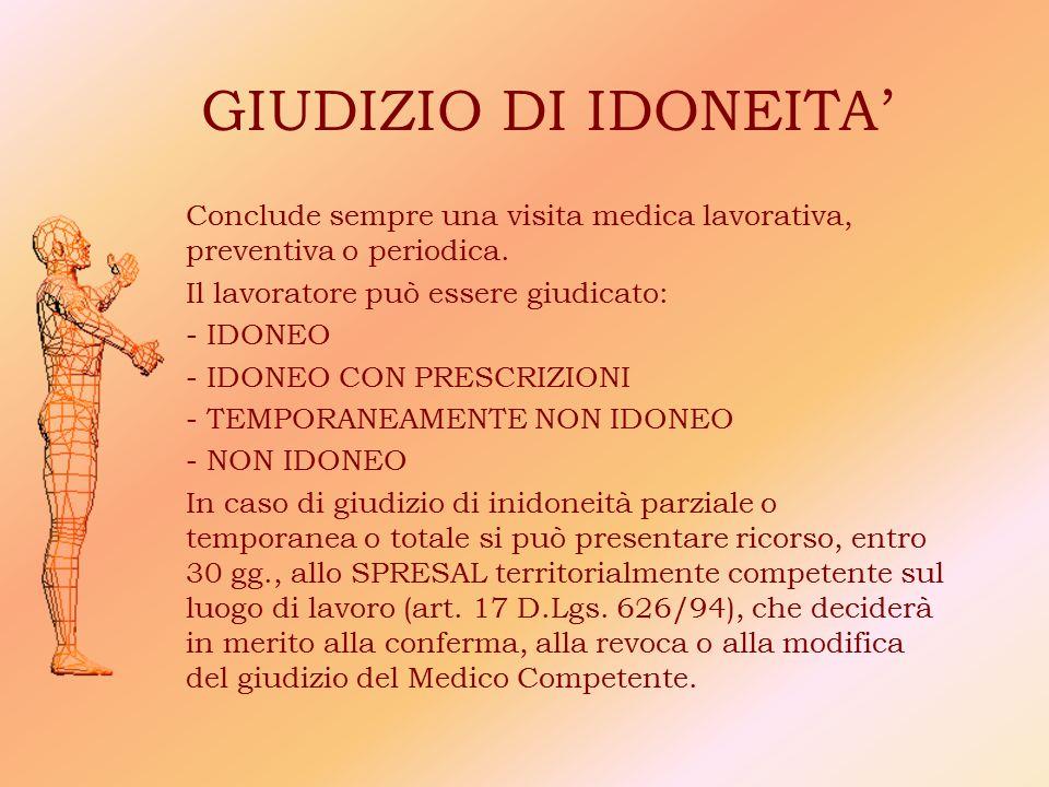 GIUDIZIO DI IDONEITA' Conclude sempre una visita medica lavorativa, preventiva o periodica. Il lavoratore può essere giudicato: - IDONEO - IDONEO CON
