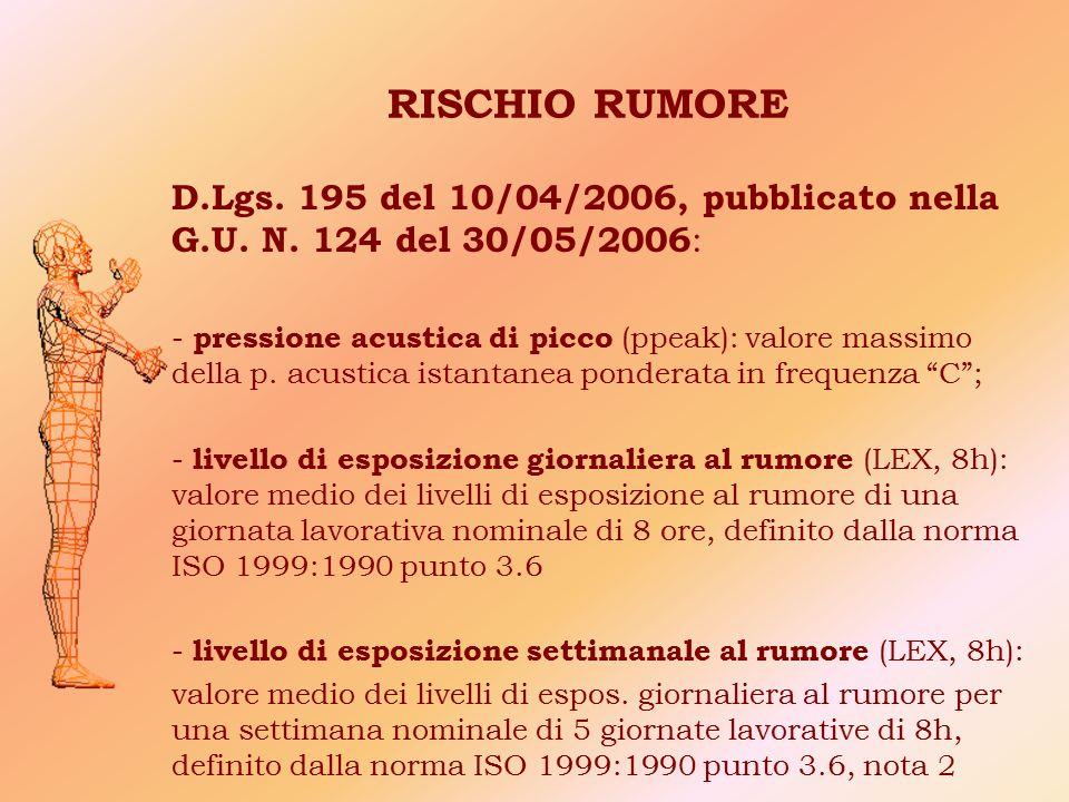RISCHIO RUMORE D.Lgs. 195 del 10/04/2006, pubblicato nella G.U. N. 124 del 30/05/2006 : - pressione acustica di picco (ppeak): valore massimo della p.