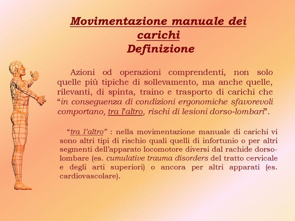 Movimentazione manuale dei carichi Definizione Azioni od operazioni comprendenti, non solo quelle più tipiche di sollevamento, ma anche quelle, rileva