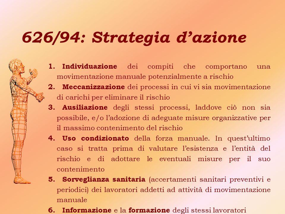 626/94: Strategia d'azione 1.Individuazione dei compiti che comportano una movimentazione manuale potenzialmente a rischio 2.Meccanizzazione dei proce