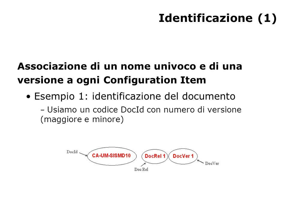 Identificazione (1) Associazione di un nome univoco e di una versione a ogni Configuration Item Esempio 1: identificazione del documento – Usiamo un codice DocId con numero di versione (maggiore e minore)