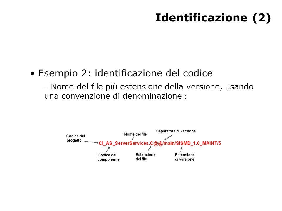 Identificazione multi-livello Identificazione gerarchica di Configuration Item Un esempio: la terminologia corretta definita è obbligatoria