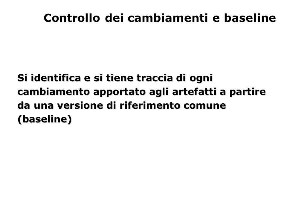 Controllo dei cambiamenti e baseline Si identifica e si tiene traccia di ogni cambiamento apportato agli artefatti a partire da una versione di riferimento comune (baseline)