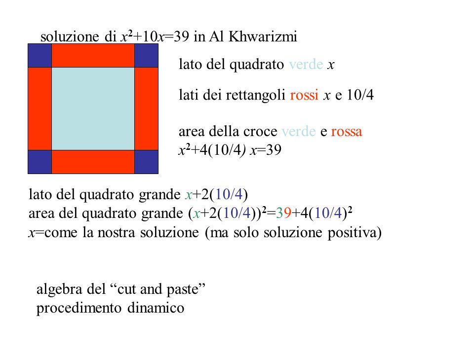 costruire gli oggetti matematici soluzione di x 2 +10x=39 in Al Khwarizmi uso di fonti originali