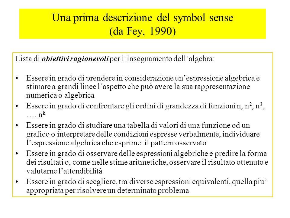 Gli ultimi due esempi (equazioni e disequazione) suggeriscono che il symbol sense comprende anche l'intuire che la manipolazione simbolica comporta un lavoro eccessivo e la tendenza a rappresentarsi in altri modi il problema.